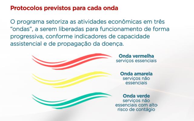 Taxa De Incidencia Segue Em Alta E Comite Covid 19 Mantem Dez Regioes Na Onda Vermelha Do Minas Consciente